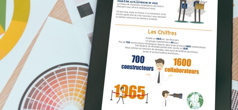 Agence création de contenus - Infographie